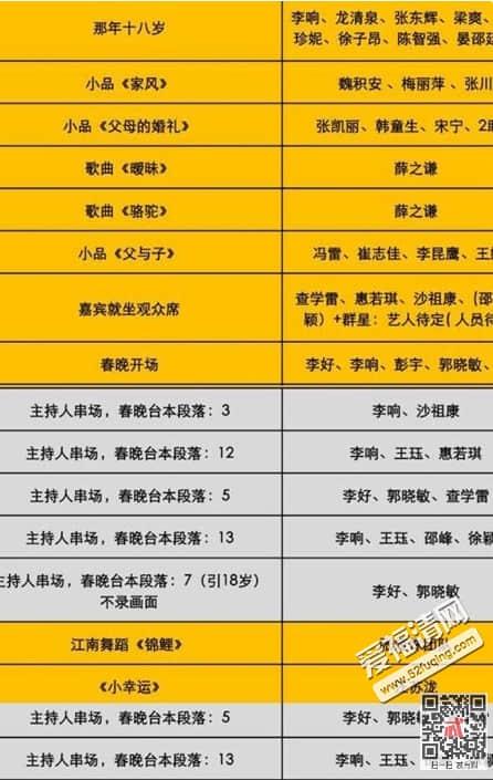 张纯燕主持的江苏卫视春晚节目|江苏卫视2018春晚节目都有哪些 薛之谦两首歌曲难道要洗白复出了吗