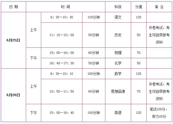 2018年郑州中招具体时间日程安排及考试日程安排表