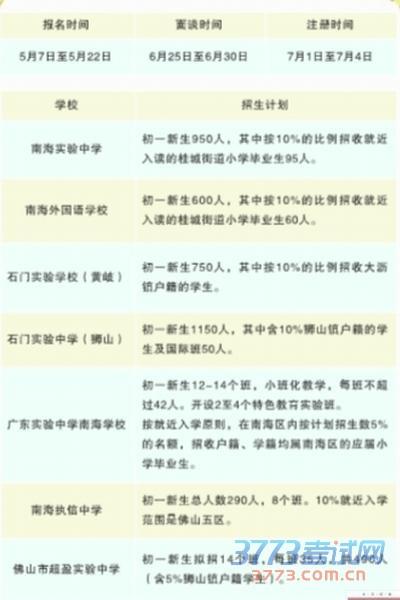 2018年佛山小升初南海民办初中以面谈方式招生及录取结果查询时间