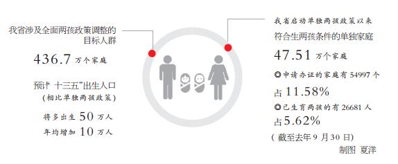 2018年湖北再婚夫妻生育政策条例全文(二胎及产假规定)
