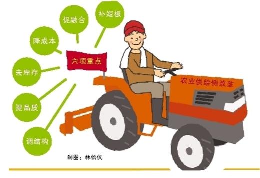 2018年广西省供给侧改革方案全文,广西省供给侧改革方案出台