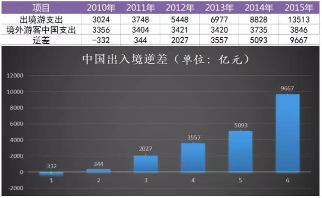 2018年云南省第二季度gdp增速排名,云南省第二季度gdp排名